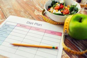 dietny plan na dietu