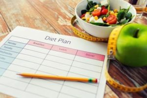 Dietný plán na diétu